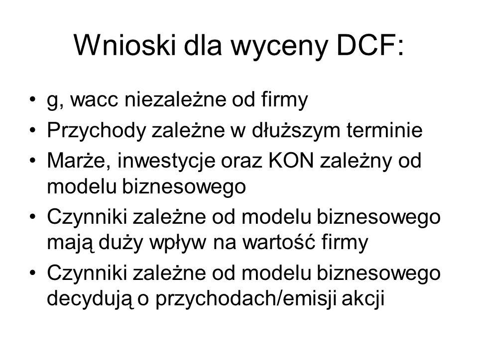 Wnioski dla wyceny DCF:
