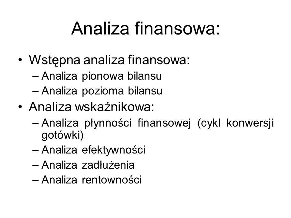 Analiza finansowa: Wstępna analiza finansowa: Analiza wskaźnikowa: