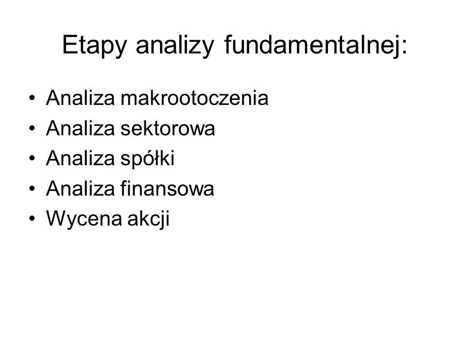 Etapy analizy fundamentalnej: