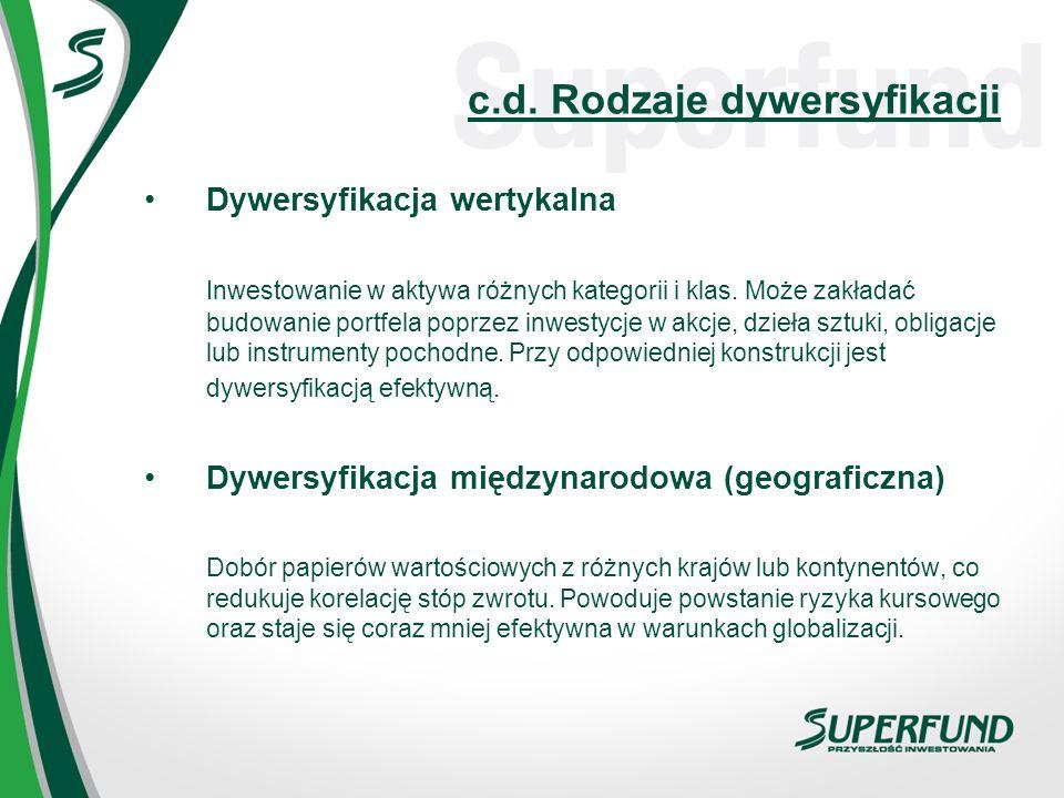 c.d. Rodzaje dywersyfikacji