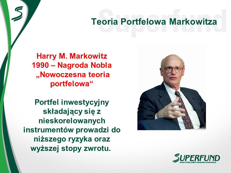 Teoria Portfelowa Markowitza