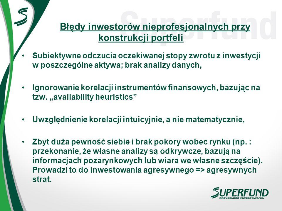 Błędy inwestorów nieprofesjonalnych przy konstrukcji portfeli