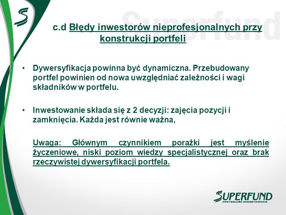 c.d Błędy inwestorów nieprofesjonalnych przy konstrukcji portfeli
