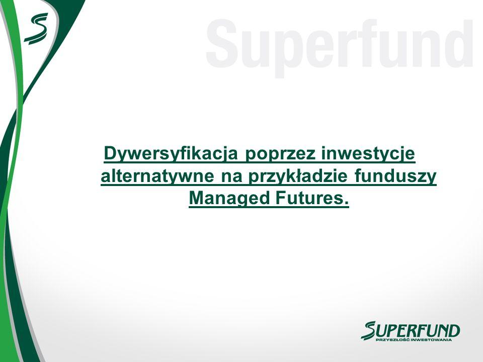 Dywersyfikacja poprzez inwestycje alternatywne na przykładzie funduszy Managed Futures.