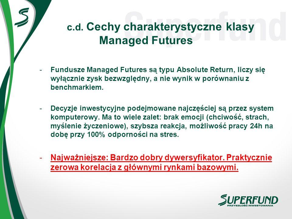 c.d. Cechy charakterystyczne klasy Managed Futures