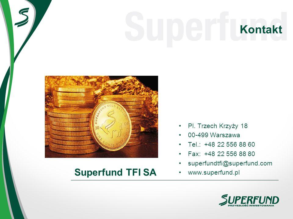Kontakt Superfund TFI SA Pl. Trzech Krzyży 18 00-499 Warszawa
