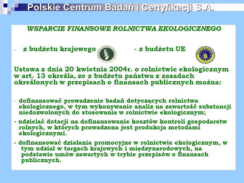 WSPARCIE FINANSOWE ROLNICTWA EKOLOGICZNEGO