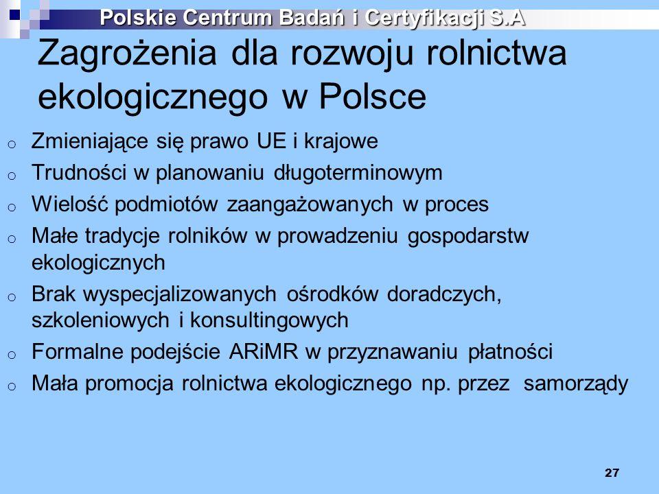 Zagrożenia dla rozwoju rolnictwa ekologicznego w Polsce