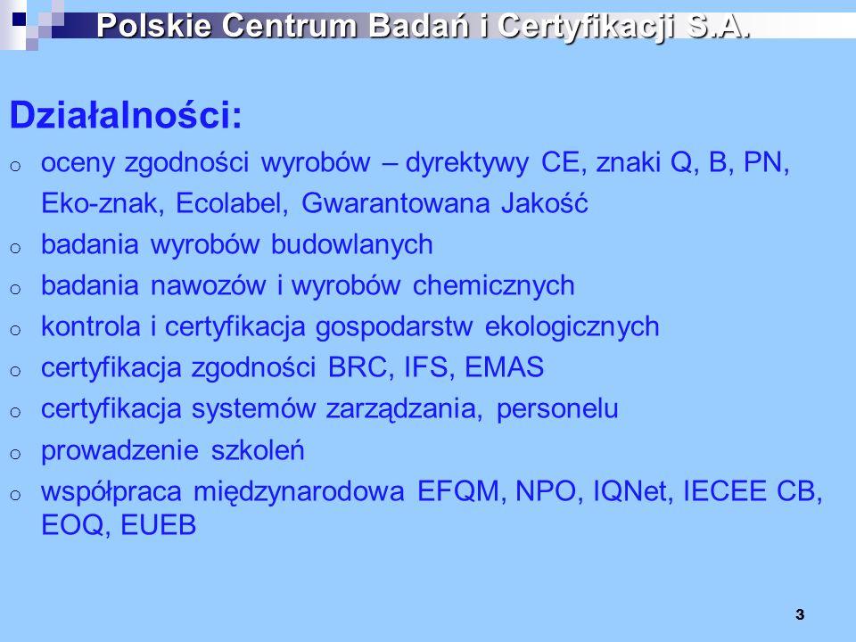 Działalności: Polskie Centrum Badań i Certyfikacji S.A.