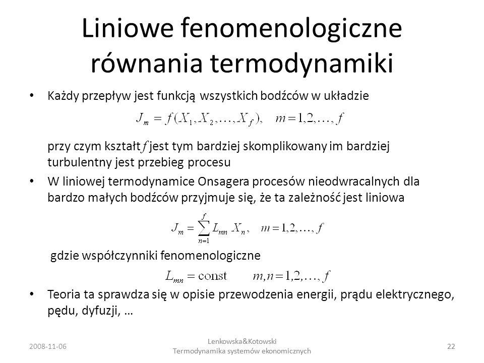 Liniowe fenomenologiczne równania termodynamiki