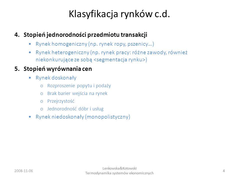 Klasyfikacja rynków c.d.
