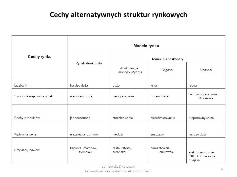Cechy alternatywnych struktur rynkowych