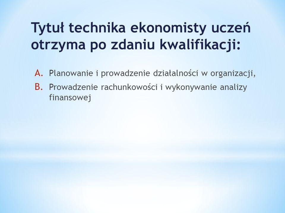 Tytuł technika ekonomisty uczeń otrzyma po zdaniu kwalifikacji: