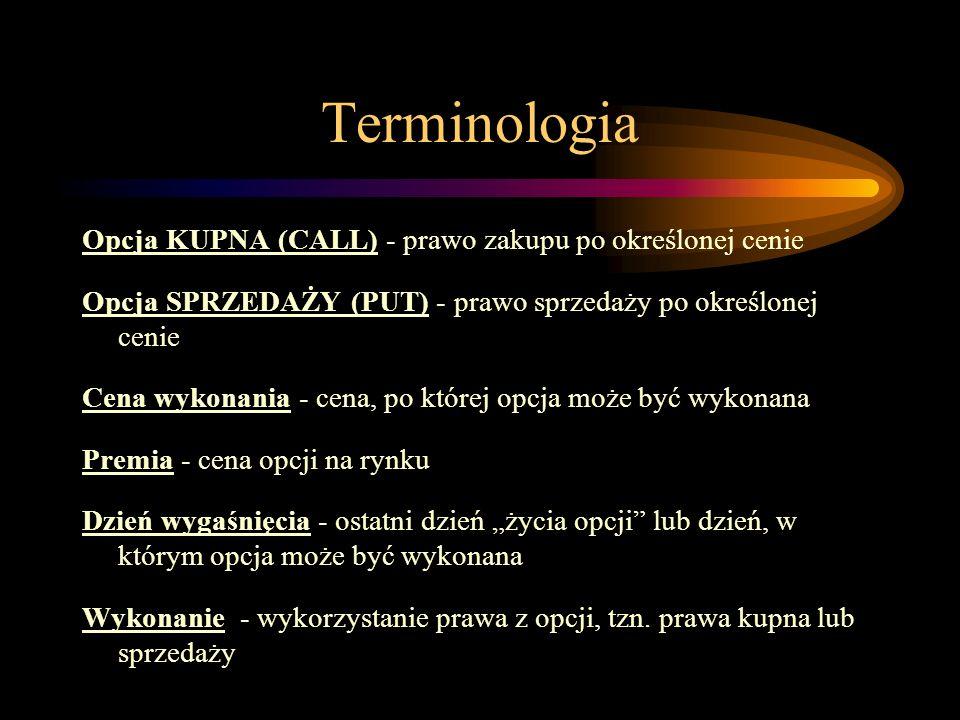 Terminologia Opcja KUPNA (CALL) - prawo zakupu po określonej cenie