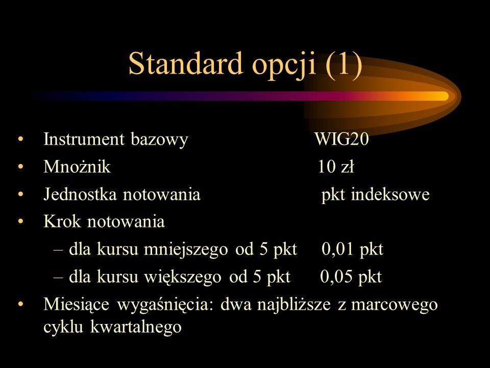 Standard opcji (1) Instrument bazowy WIG20 Mnożnik 10 zł