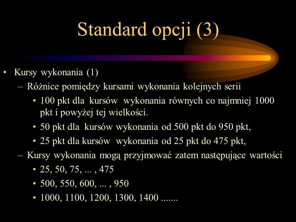 Standard opcji (3) Kursy wykonania (1)