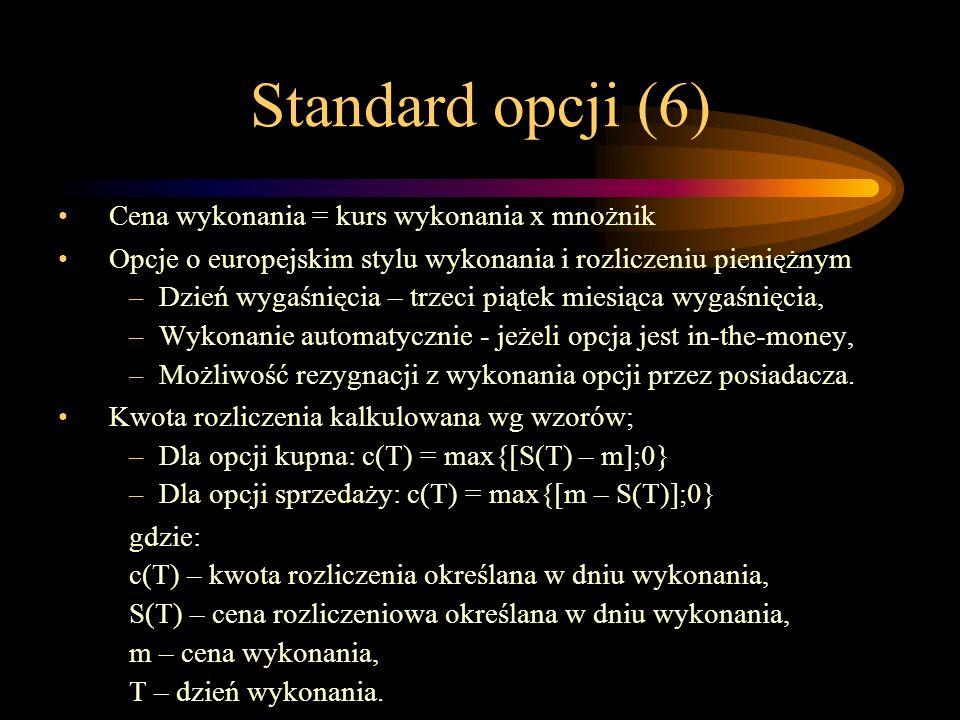 Standard opcji (6) Cena wykonania = kurs wykonania x mnożnik