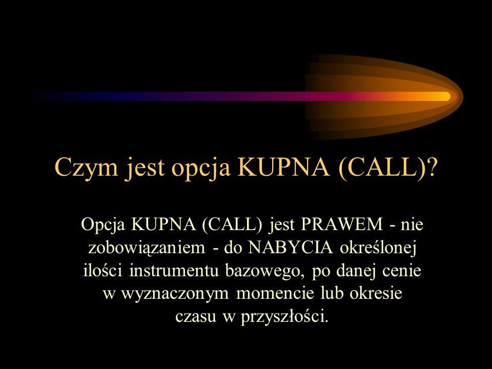Czym jest opcja KUPNA (CALL)