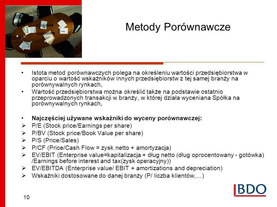 Metody Porównawcze