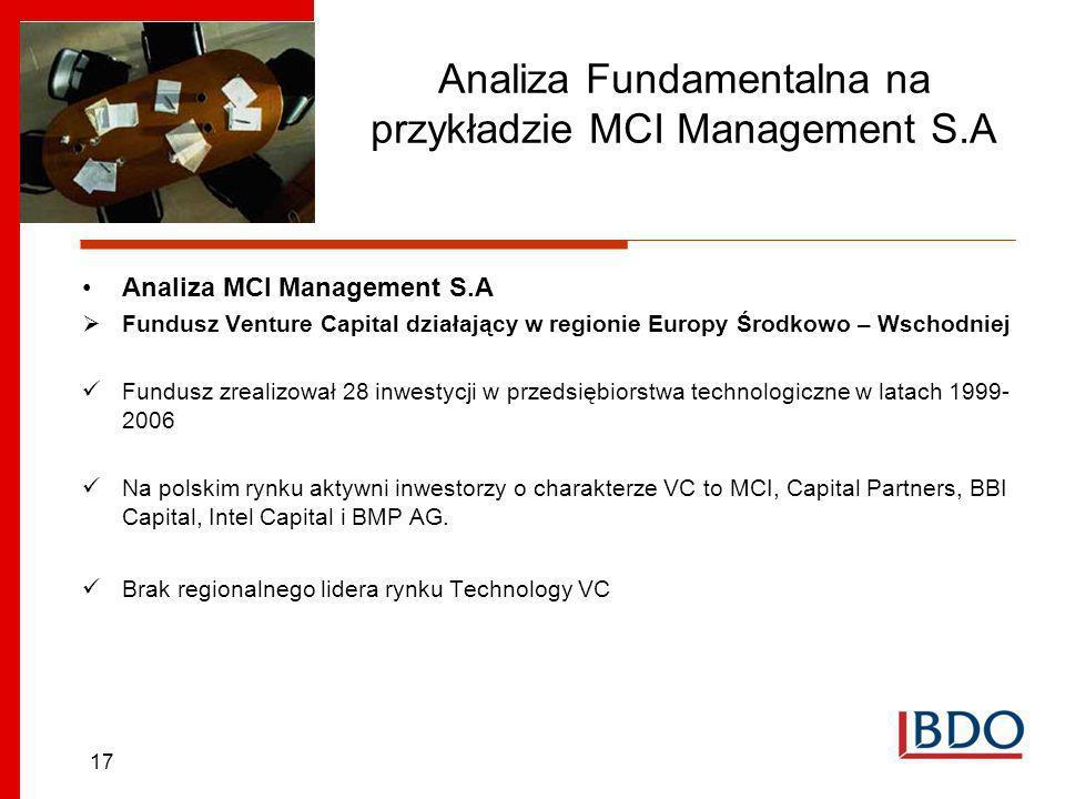 Analiza Fundamentalna na przykładzie MCI Management S.A