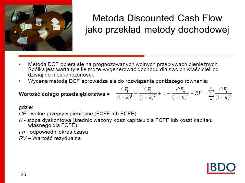 Metoda Discounted Cash Flow jako przekład metody dochodowej