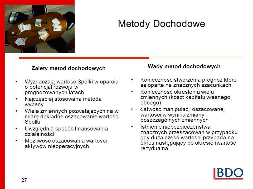 Wady metod dochodowych Zalety metod dochodowych