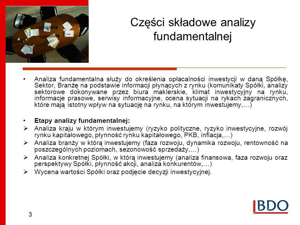 Części składowe analizy fundamentalnej