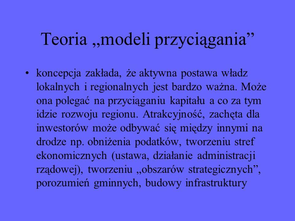 """Teoria """"modeli przyciągania"""