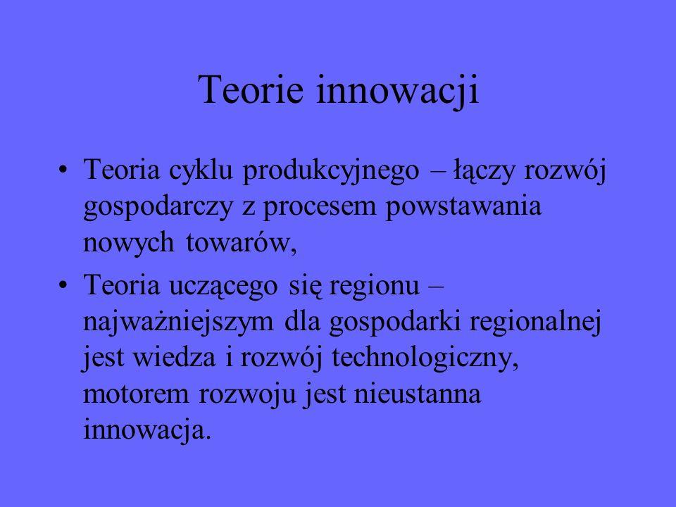 Teorie innowacji Teoria cyklu produkcyjnego – łączy rozwój gospodarczy z procesem powstawania nowych towarów,