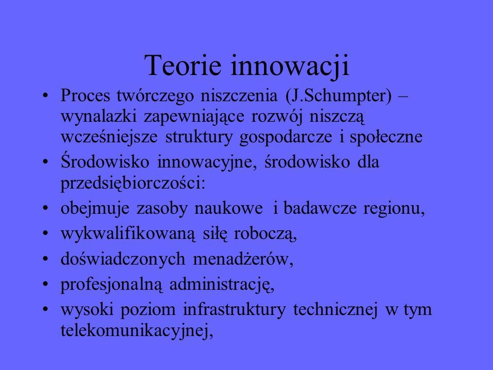 Teorie innowacji Proces twórczego niszczenia (J.Schumpter) – wynalazki zapewniające rozwój niszczą wcześniejsze struktury gospodarcze i społeczne.