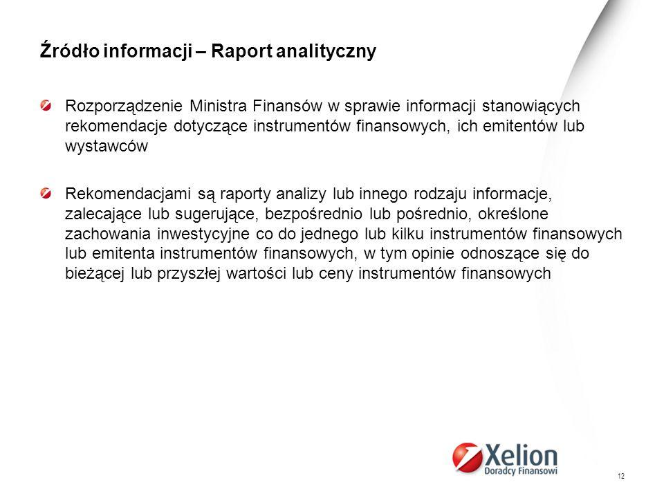 Źródło informacji – Raport analityczny