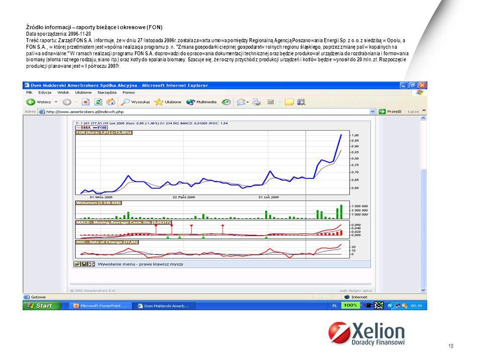 Źródło informacji – raporty bieżące i okresowe (FON) Data sporządzenia: 2006-11-28 Treść raportu: Zarząd FON S.A.