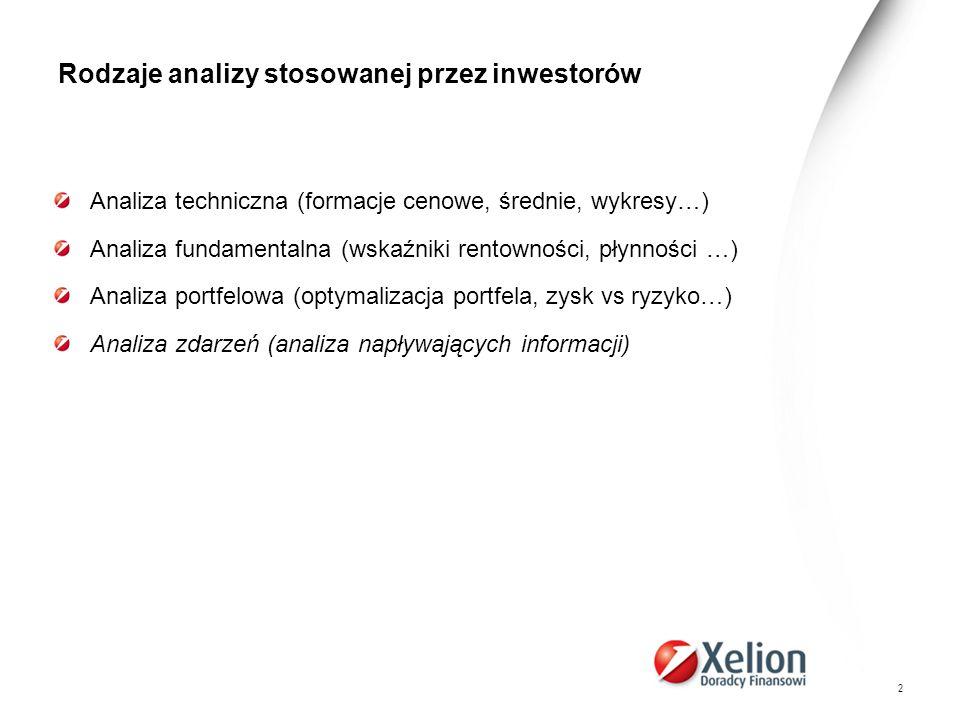 Rodzaje analizy stosowanej przez inwestorów