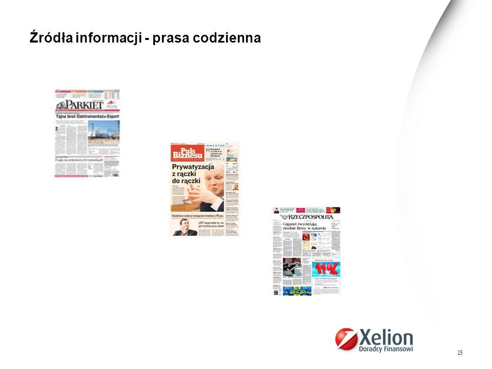 Źródła informacji - prasa codzienna