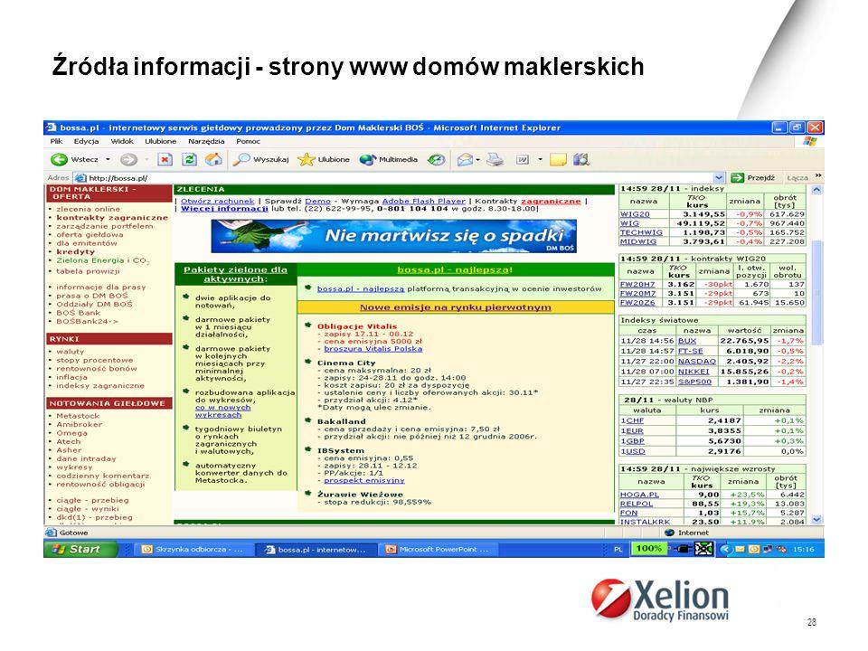 Źródła informacji - strony www domów maklerskich