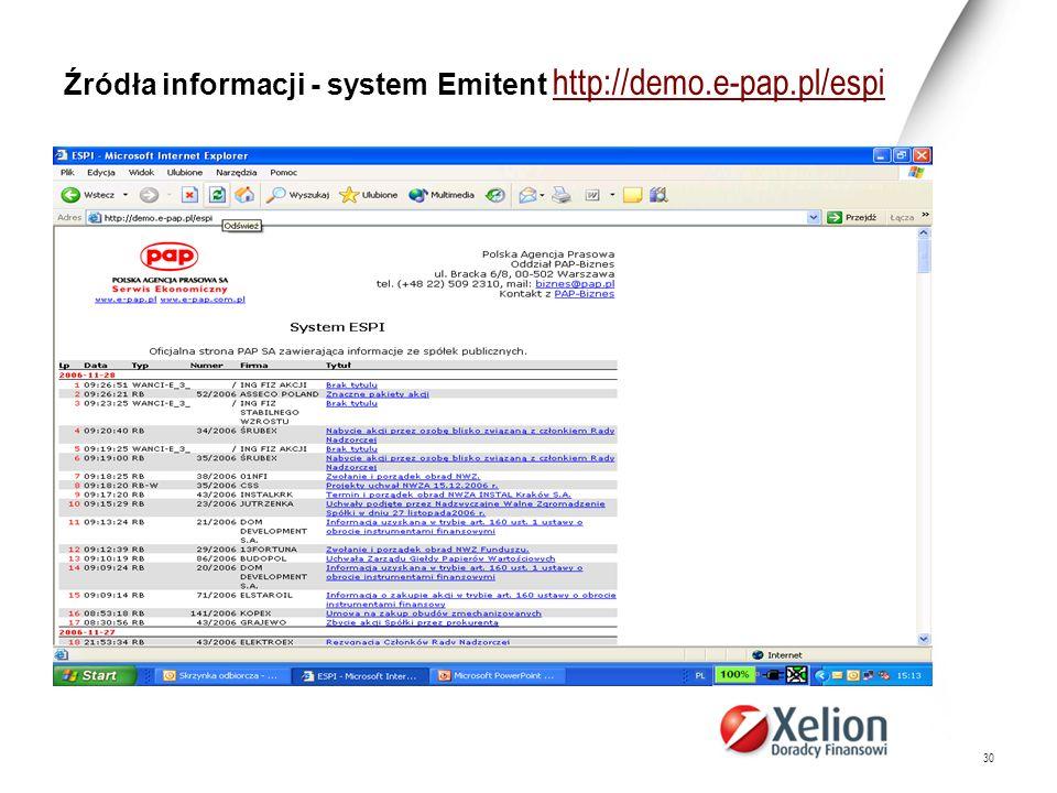 Źródła informacji - system Emitent http://demo.e-pap.pl/espi