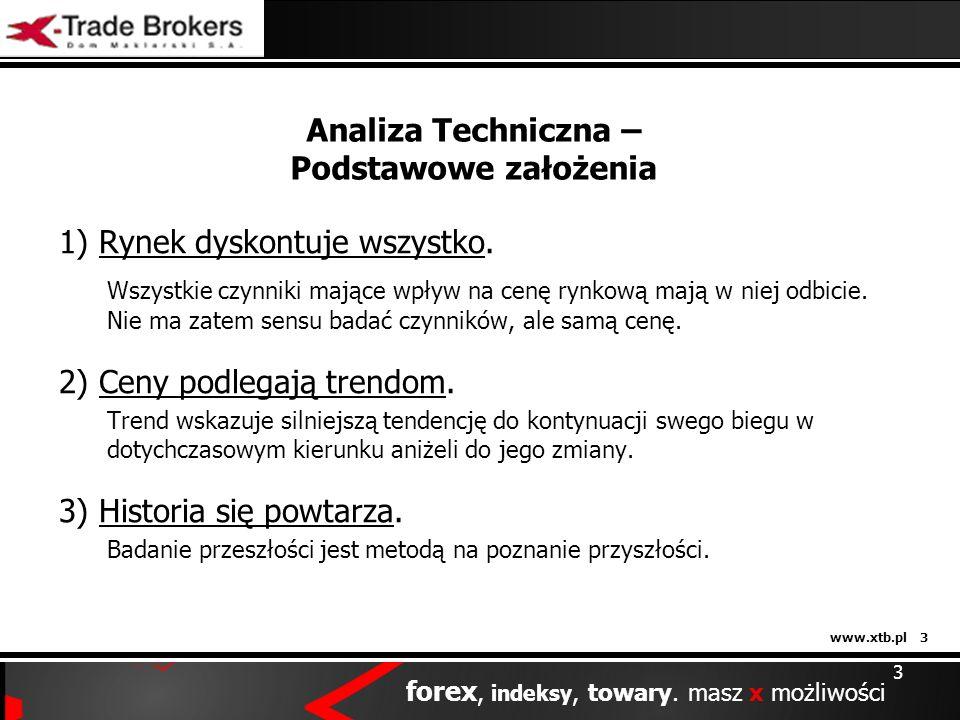 Analiza Techniczna – Podstawowe założenia