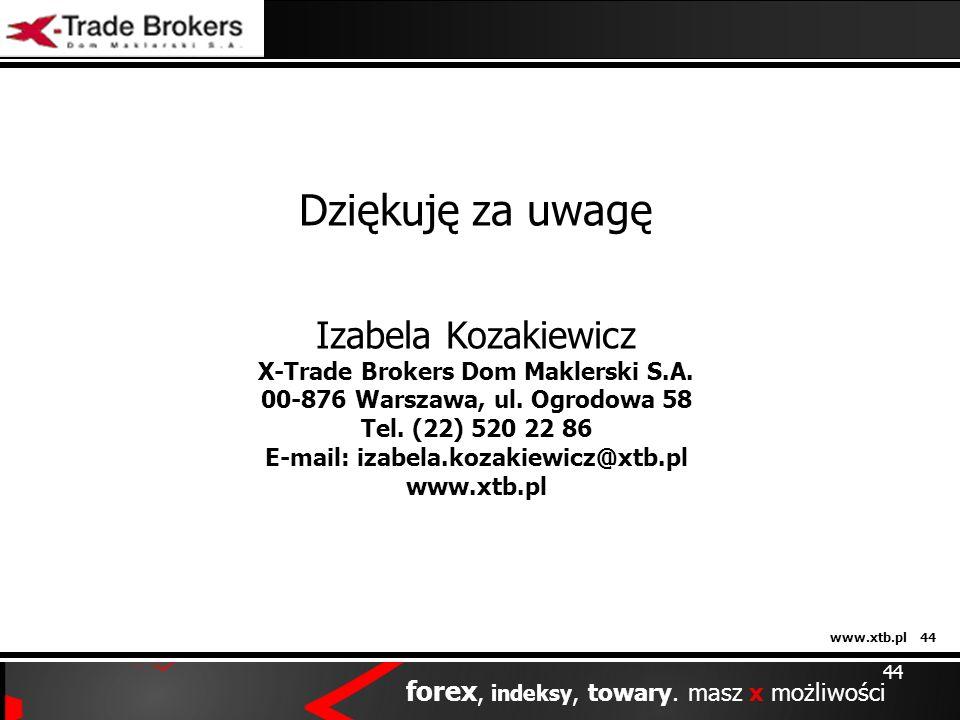 X-Trade Brokers Dom Maklerski S.A. E-mail: izabela.kozakiewicz@xtb.pl