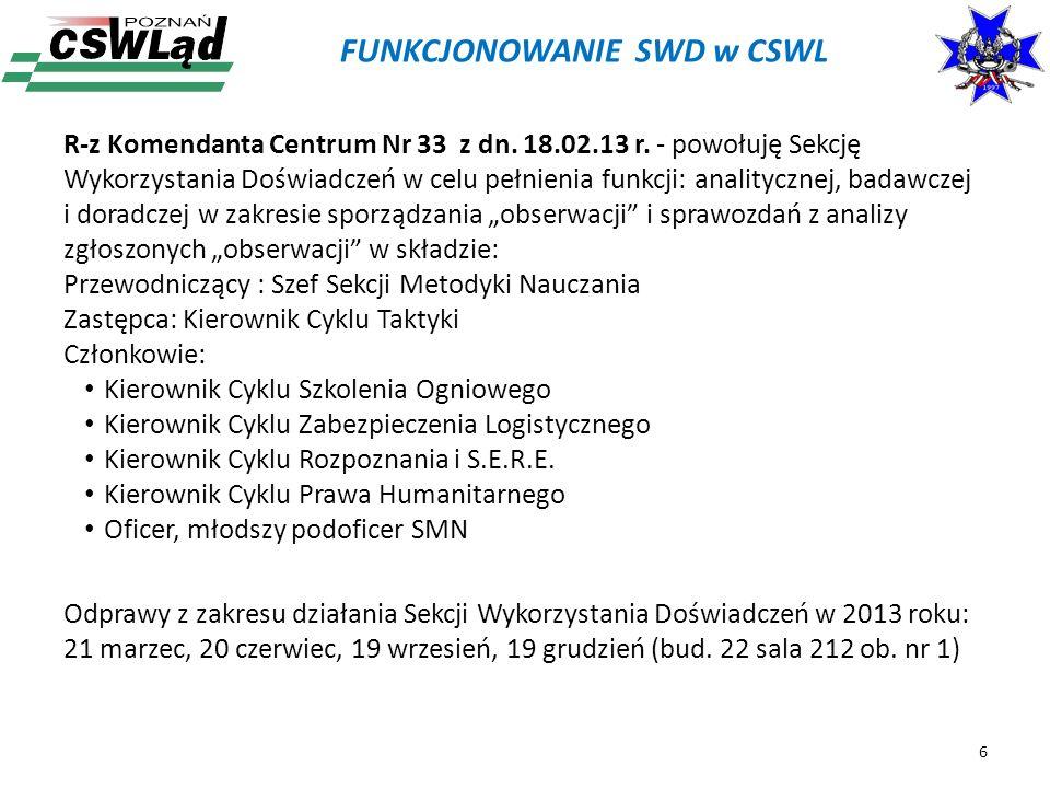 FUNKCJONOWANIE SWD w CSWL
