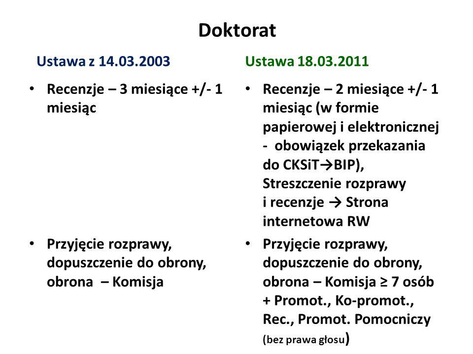 Doktorat Ustawa z 14.03.2003 Ustawa 18.03.2011