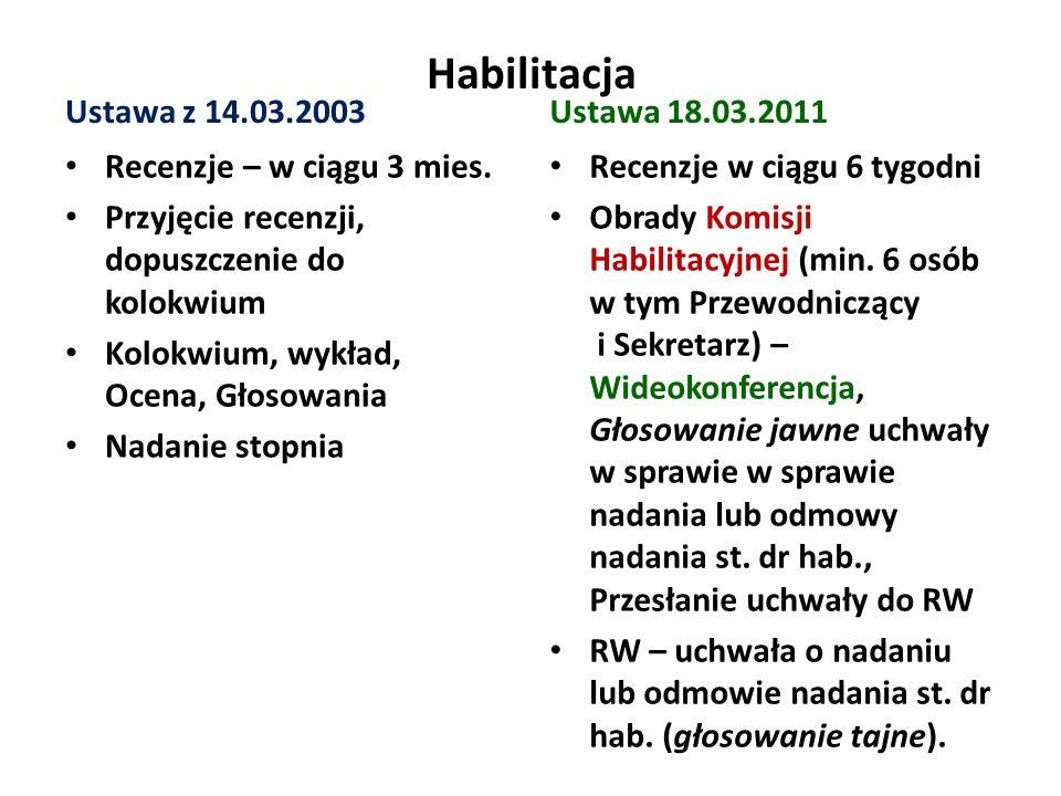 Habilitacja Ustawa z 14.03.2003 Ustawa 18.03.2011