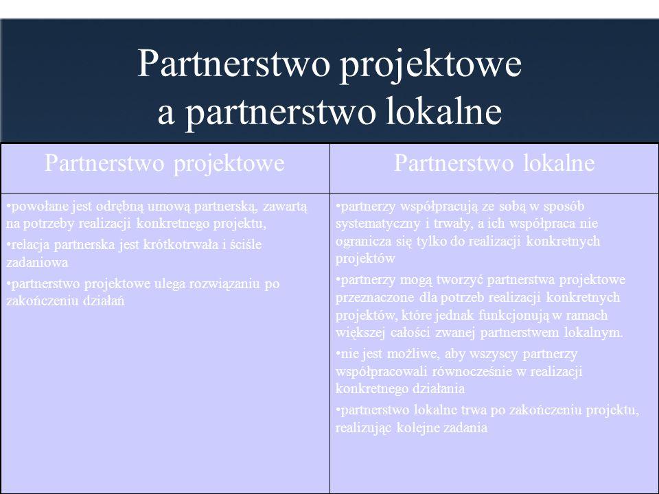 Partnerstwo projektowe a partnerstwo lokalne