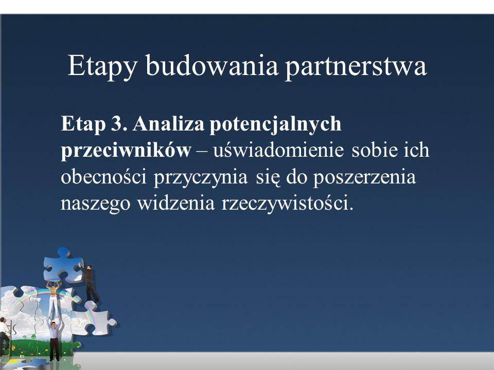 Etapy budowania partnerstwa