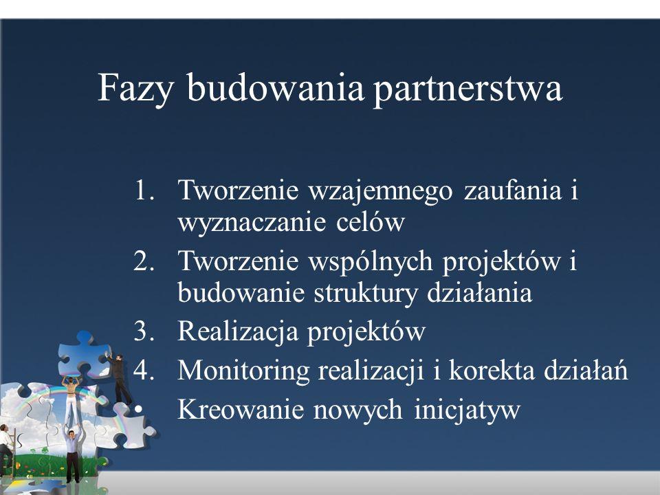 Fazy budowania partnerstwa