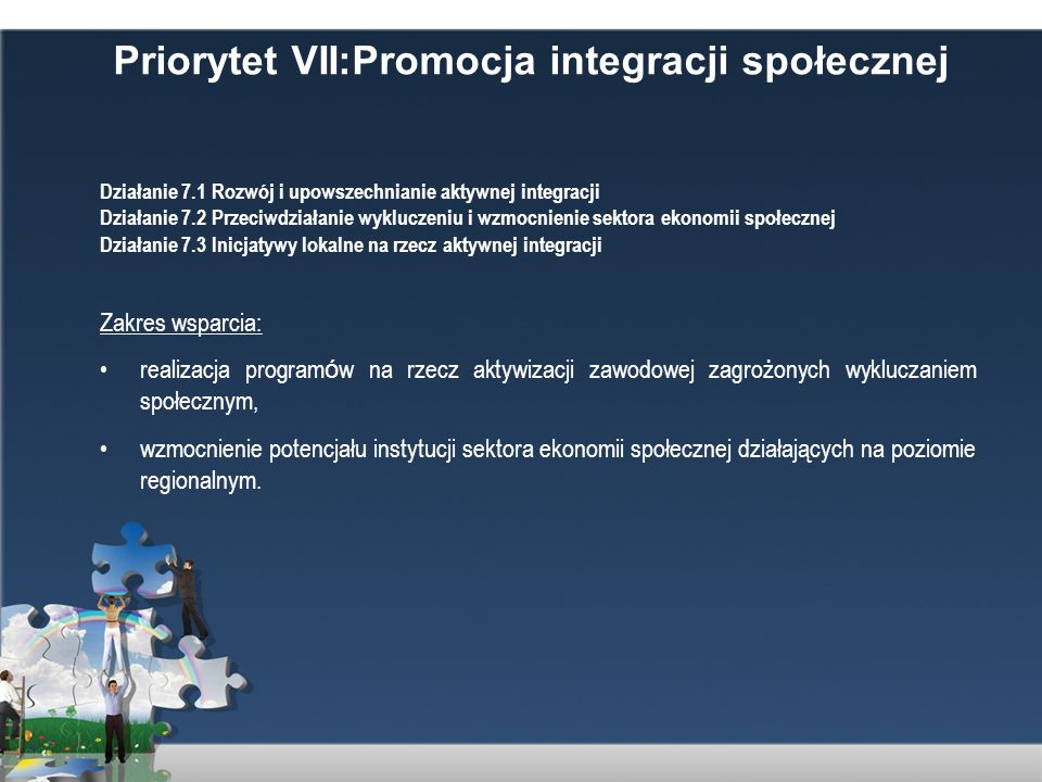 Priorytet VII:Promocja integracji społecznej