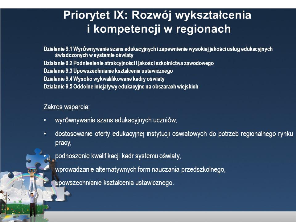Priorytet IX: Rozwój wykształcenia i kompetencji w regionach