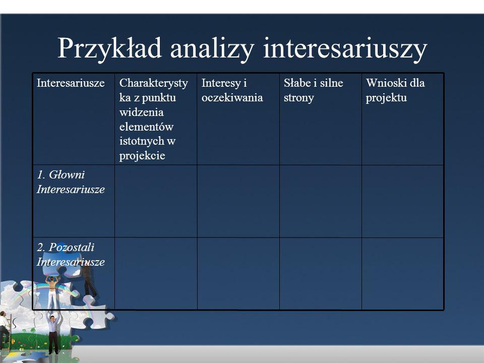 Przykład analizy interesariuszy