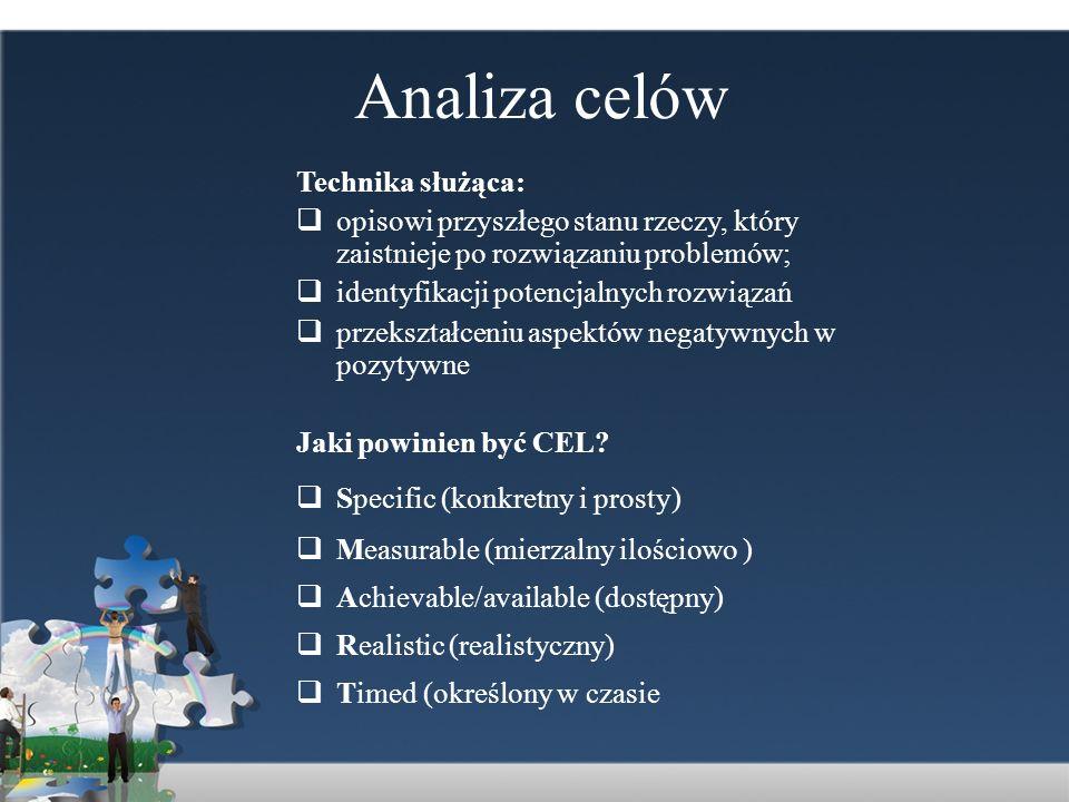 Analiza celów Technika służąca: