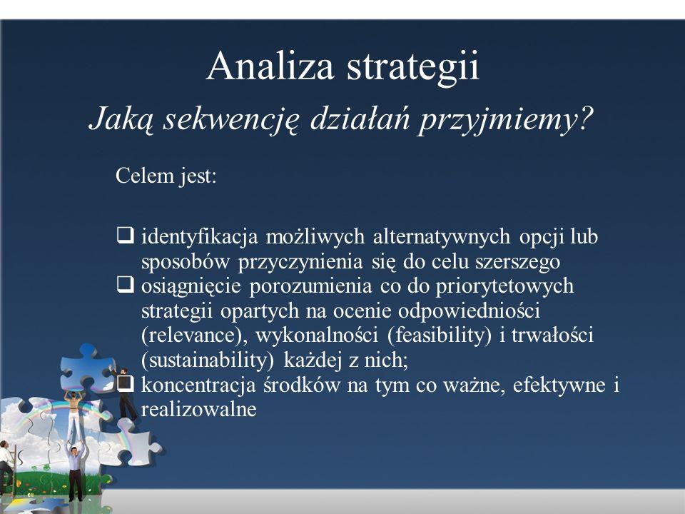Analiza strategii Jaką sekwencję działań przyjmiemy