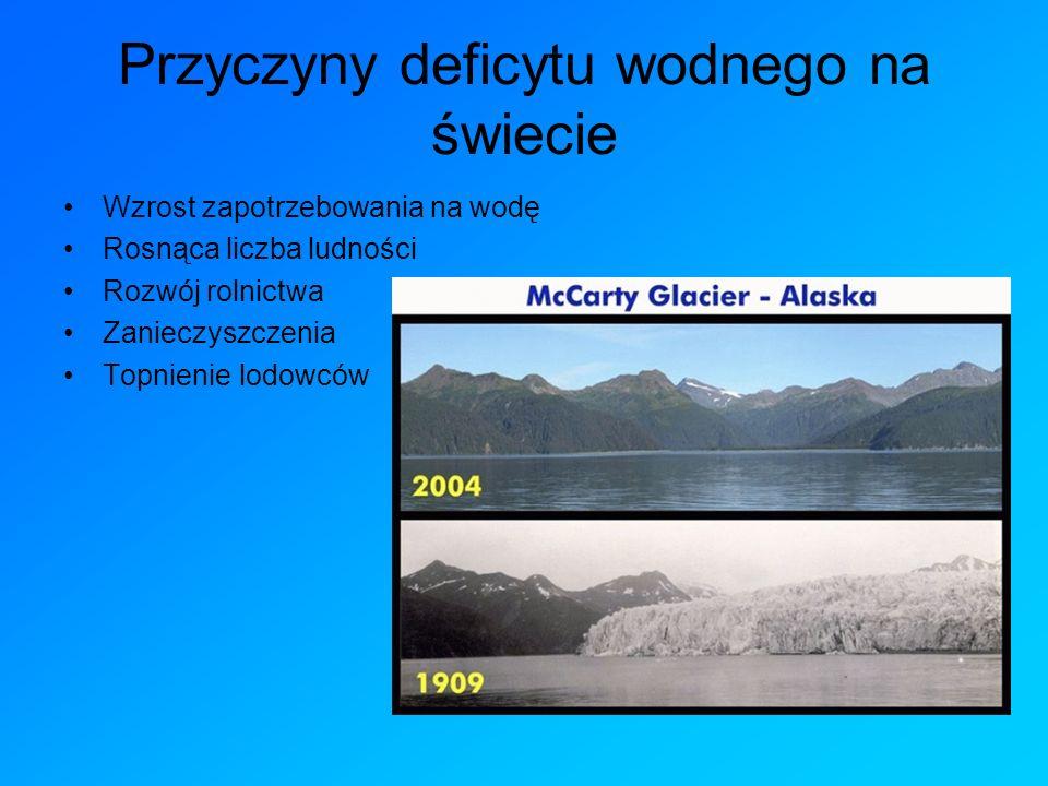 Przyczyny deficytu wodnego na świecie